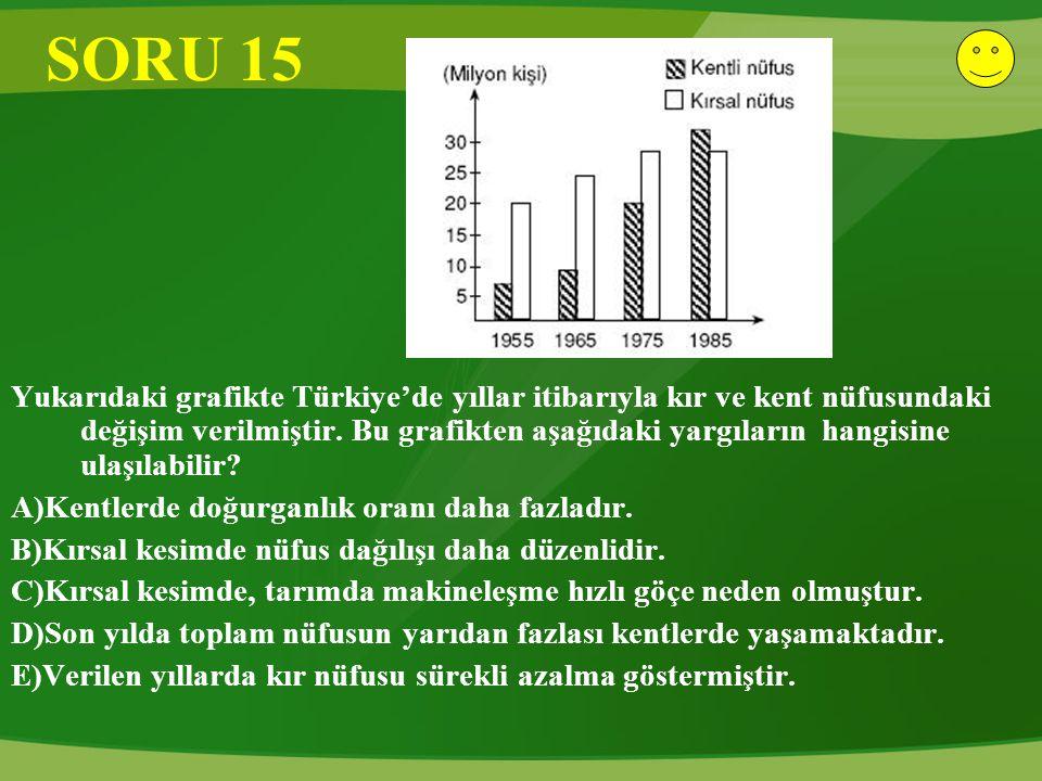 SORU 15 Yukarıdaki grafikte Türkiye'de yıllar itibarıyla kır ve kent nüfusundaki değişim verilmiştir. Bu grafikten aşağıdaki yargıların hangisine ulaş