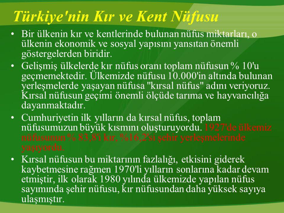 Türkiye'nin Kır ve Kent Nüfusu Bir ülkenin kır ve kentlerinde bulunan nüfus miktarları, o ülkenin ekonomik ve sosyal yapısını yansıtan önemli gösterge