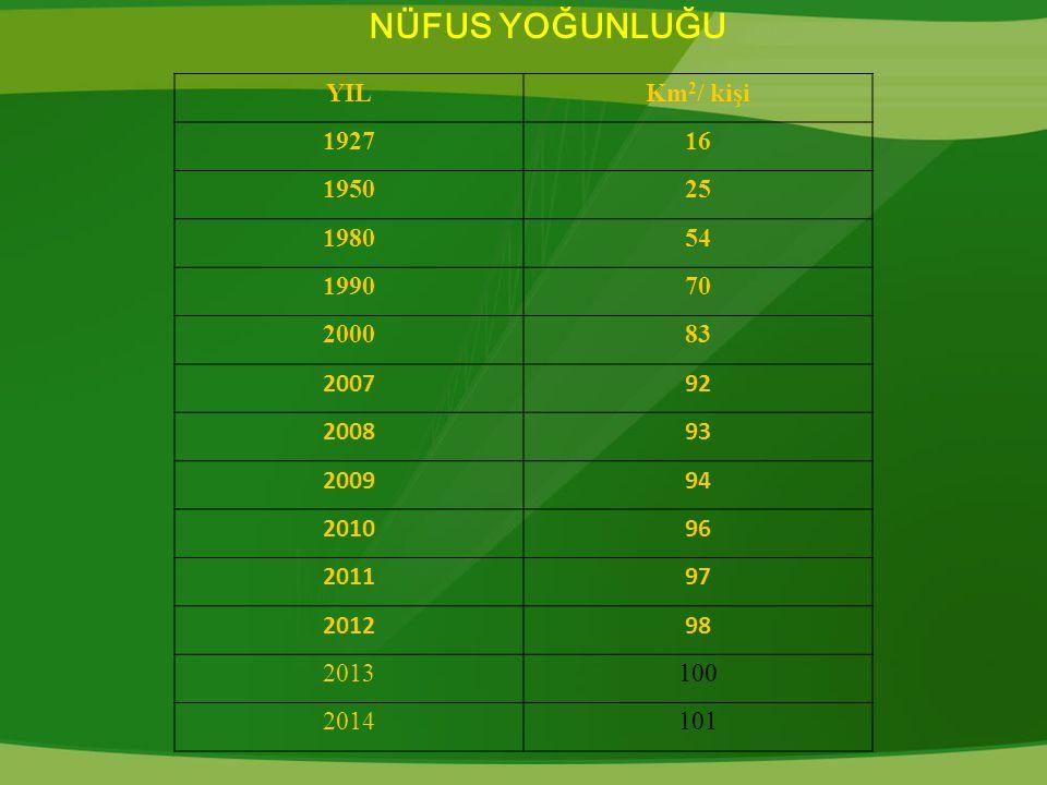 SORU 6 Aşağıdakilerden hangisi, Türkiye'de kırsal kesimden kente göçü kolaylaştıran etkenlerden biri sayılabilir.