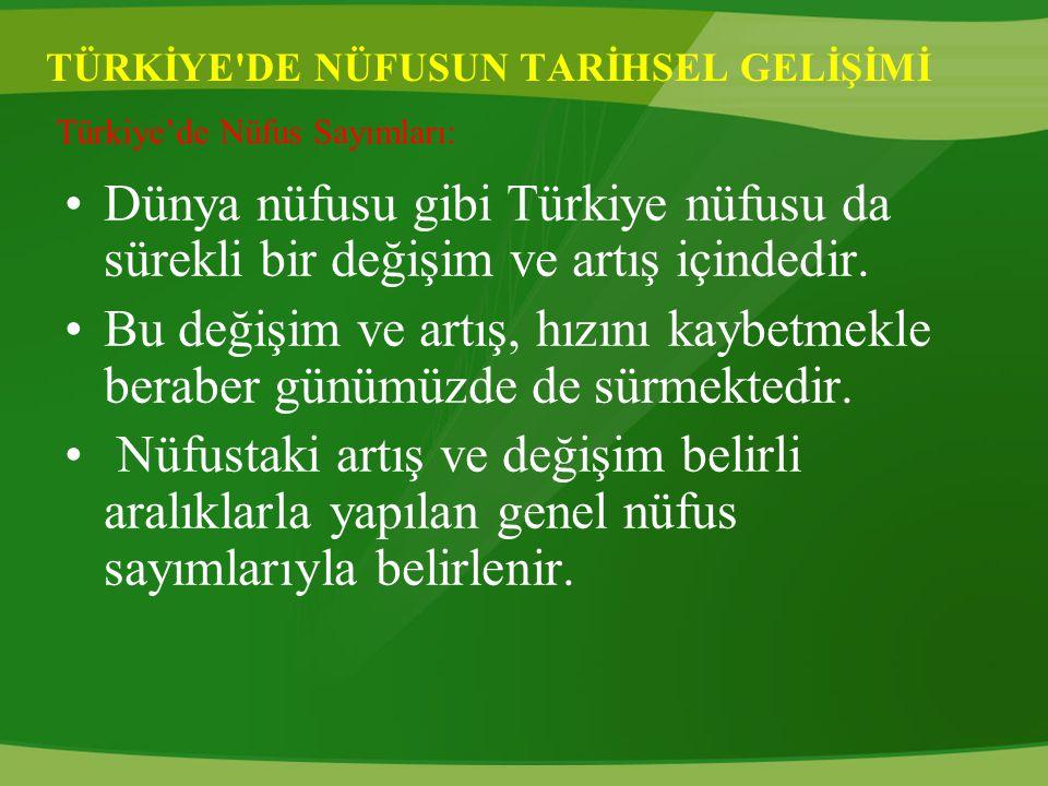 TÜRKİYE'DE NÜFUSUN TARİHSEL GELİŞİMİ Dünya nüfusu gibi Türkiye nüfusu da sürekli bir değişim ve artış içindedir. Bu değişim ve artış, hızını kaybetmek