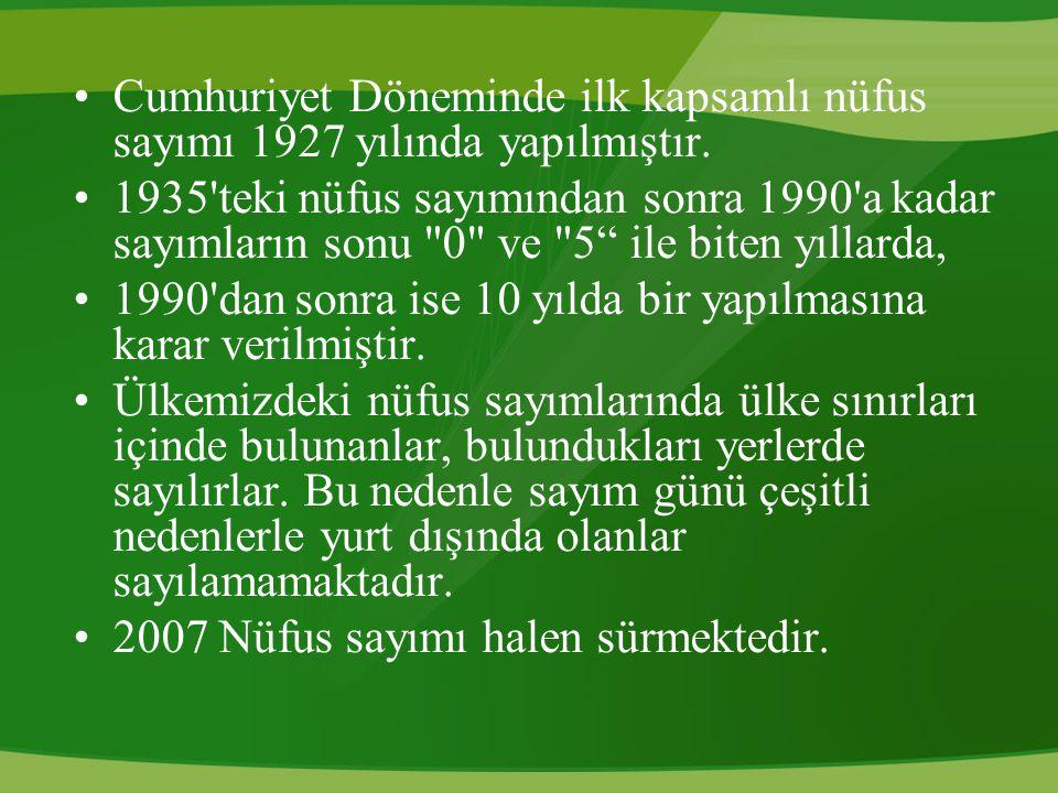 Cumhuriyet Döneminde ilk kapsamlı nüfus sayımı 1927 yılında yapılmıştır. 1935'teki nüfus sayımından sonra 1990'a kadar sayımların sonu