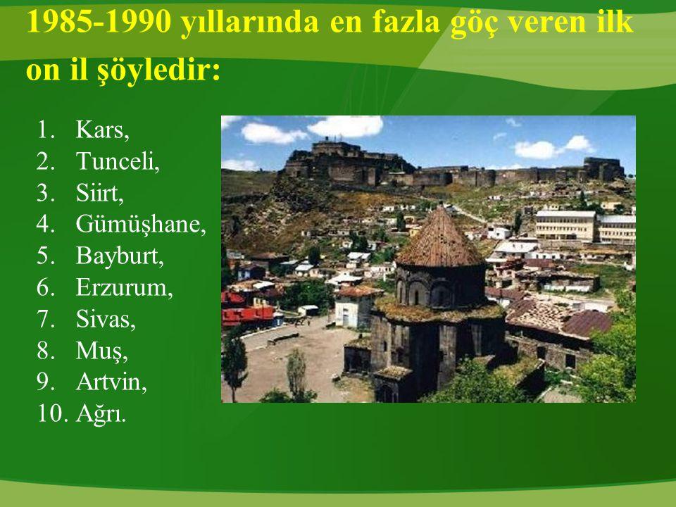 1985-1990 yıllarında en fazla göç veren ilk on il şöyledir: 1.Kars, 2.Tunceli, 3.Siirt, 4.Gümüşhane, 5.Bayburt, 6.Erzurum, 7.Sivas, 8.Muş, 9.Artvin, 1