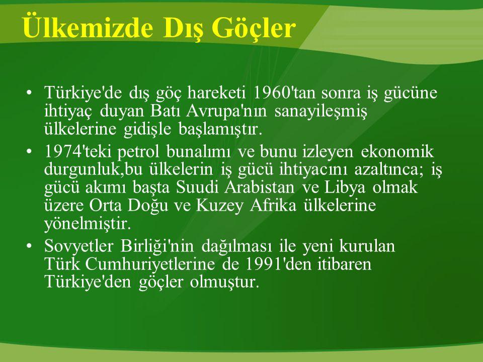 Ülkemizde Dış Göçler Türkiye'de dış göç hareketi 1960'tan sonra iş gücüne ihtiyaç duyan Batı Avrupa'nın sanayileşmiş ülkelerine gidişle başlamıştır. 1