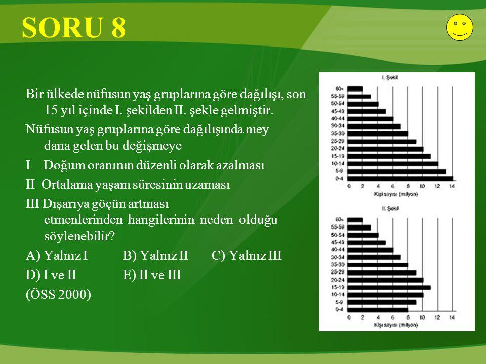 SORU 8 Bir ülkede nüfusun yaş gruplarına göre dağılışı, son 15 yıl içinde I. şekilden II. şekle gelmiştir. Nüfusun yaş gruplarına göre dağılışında mey