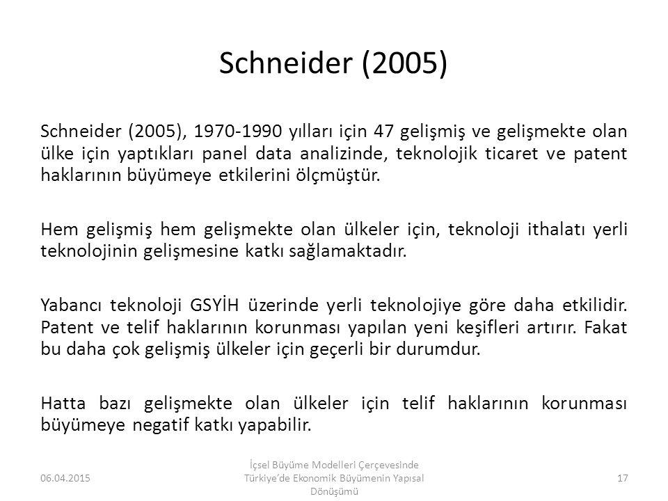 Schneider (2005) Schneider (2005), 1970-1990 yılları için 47 gelişmiş ve gelişmekte olan ülke için yaptıkları panel data analizinde, teknolojik ticare