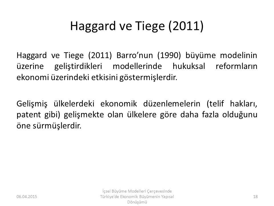Haggard ve Tiege (2011) Haggard ve Tiege (2011) Barro'nun (1990) büyüme modelinin üzerine geliştirdikleri modellerinde hukuksal reformların ekonomi üz