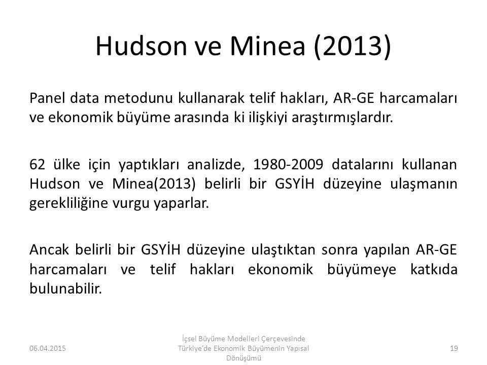Hudson ve Minea (2013) Panel data metodunu kullanarak telif hakları, AR-GE harcamaları ve ekonomik büyüme arasında ki ilişkiyi araştırmışlardır. 62 ül