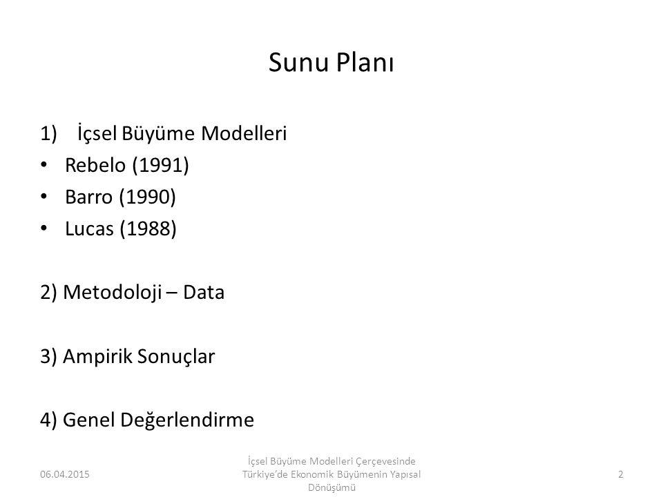 Lucas (1988) için Hatemi J-Roca (2014)Asimetrik Nedensellik Test Sonuçları 06.04.2015 İçsel Büyüme Modelleri Çerçevesinde Türkiye'de Ekonomik Büyümenin Yapısal Dönüşümü 53 Nedenselliğin YönüMWALD%1%5%10Nedenselliğin YönüMWALD%1%5%10 (GDP/L) + ≠> (FK/L) + 0.059 (0.808) 7.9684.3593.041 (FK/L) + ≠> (GDP/L) + 0.202 (0.653) 10.1285.0833.427 (GDP/L) + ≠> (FK/L) - 0.236 (0.627) 8.2524.2012.888(FK/L) + ≠> (GDP/L) - 0.228 (0.633) 8.8493.9802.718 (GDP/L) - ≠> (FK/L) - 1.020 (0.312) 11.4025.0403.027(FK/L)≠> (GDP/L) - 0.061 (0.804) 11.5015.0933.084 (GDP/L) - ≠> (FK/L) + 0.217 (0.641) 8.9274.0482.774(FK/L)≠> (GDP/L) + 0.016 (0.899) 14.4495.4382.908 (GDP/L) + ≠> (HCI) + 0.000 (0.986) 8.2124.2243.050 (HCI) + ≠> (GDP/L) + 4.705 (0.030) 10.6615.2793.311 (GDP/L) + ≠> (HCI) - 0.044 (0.835) 7.7764.1512.800 (HCI) + ≠> (GDP/L) - 0.718 (0.379) 13.6954.2212.675 (GDP/L) - ≠> (HCI) - 0.084 (0.772) 18.1176.3763.041 (HCI) - ≠> (GDP/L) - 0.363 (0.547) 18.5325.7053.099 (GDP/L) - ≠> (HCI) + 0.060 (0.806) 7.5434.1922.716 (HCI) - ≠> (GDP/L) + 0.083 (0.774) 14.2854.3982.716 (FK/L) + ≠> (HCI) + 0.038 (0.846) 8.1244.4903.007 (HCI) + ≠> (FK/L) + 0.007 (0.934) 8.7334.7753.263 (FK/L) + ≠> (HCI) - 2.141 (0.143) 10.5165.0033.333(HCI) + ≠> (FK/L) - 0.004 (0.953) 8.0514.3092.834 (FK/L) - ≠> (HCI) - 0.297 (0.586) 11.0925.1622.827(HCI) - ≠> (FK/L) - 0.051 (0.821) 13.4505.4763.119 (FK/L) - ≠> (HCI) + 0.510 (0.475) 7.8184.3973.128(HCI) - ≠> (FK/L) + 0.016 (0.898) 6.9673.9462.543