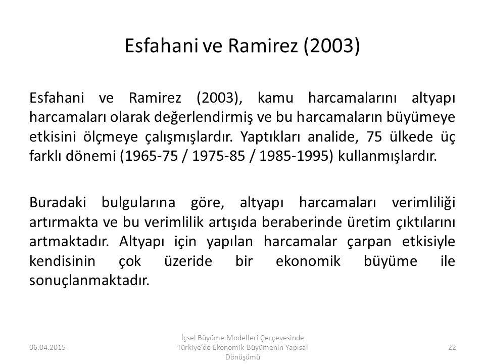 Esfahani ve Ramirez (2003) Esfahani ve Ramirez (2003), kamu harcamalarını altyapı harcamaları olarak değerlendirmiş ve bu harcamaların büyümeye etkisi