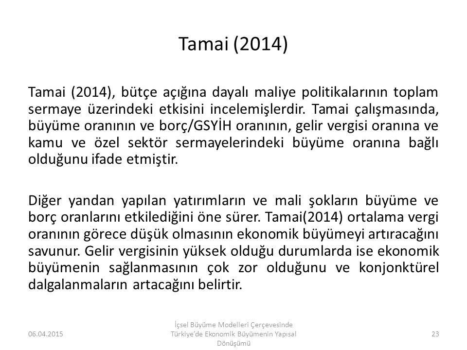 Tamai (2014) Tamai (2014), bütçe açığına dayalı maliye politikalarının toplam sermaye üzerindeki etkisini incelemişlerdir. Tamai çalışmasında, büyüme