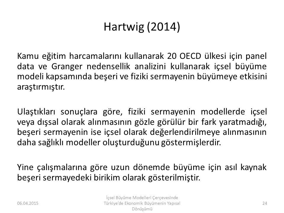 Hartwig (2014) Kamu eğitim harcamalarını kullanarak 20 OECD ülkesi için panel data ve Granger nedensellik analizini kullanarak içsel büyüme modeli kap