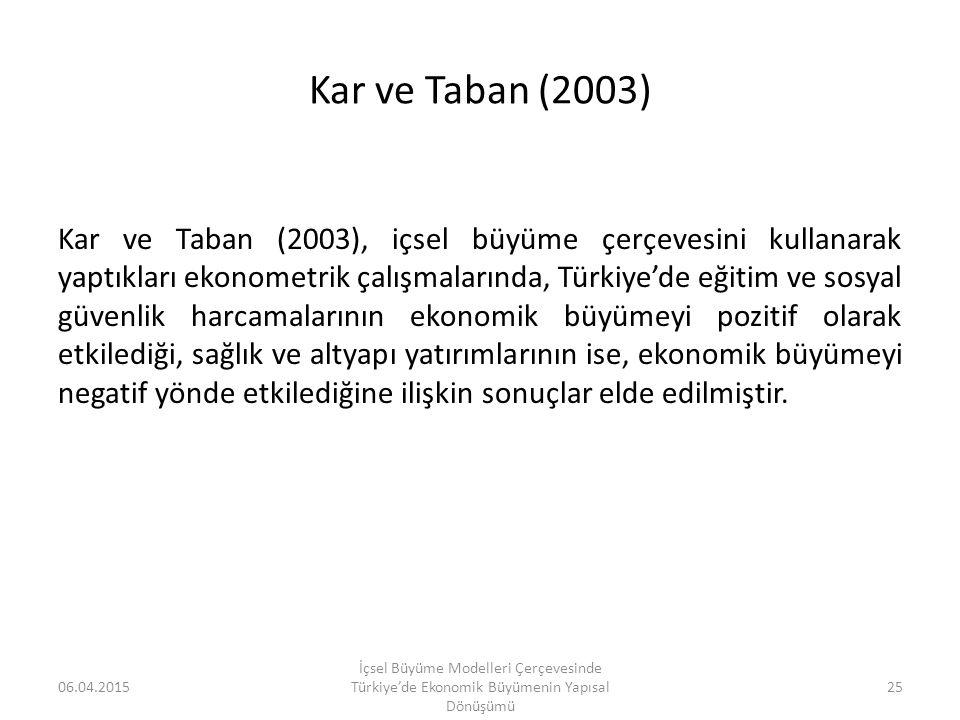 Kar ve Taban (2003) Kar ve Taban (2003), içsel büyüme çerçevesini kullanarak yaptıkları ekonometrik çalışmalarında, Türkiye'de eğitim ve sosyal güvenl