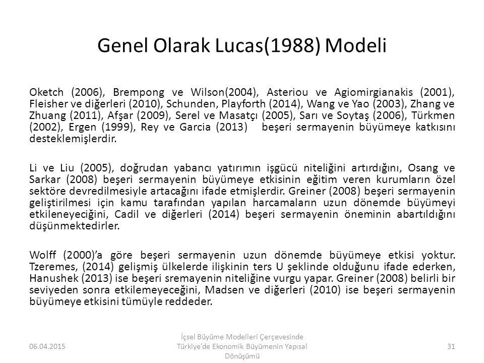 Genel Olarak Lucas(1988) Modeli Oketch (2006), Brempong ve Wilson(2004), Asteriou ve Agiomirgianakis (2001), Fleisher ve diğerleri (2010), Schunden, P