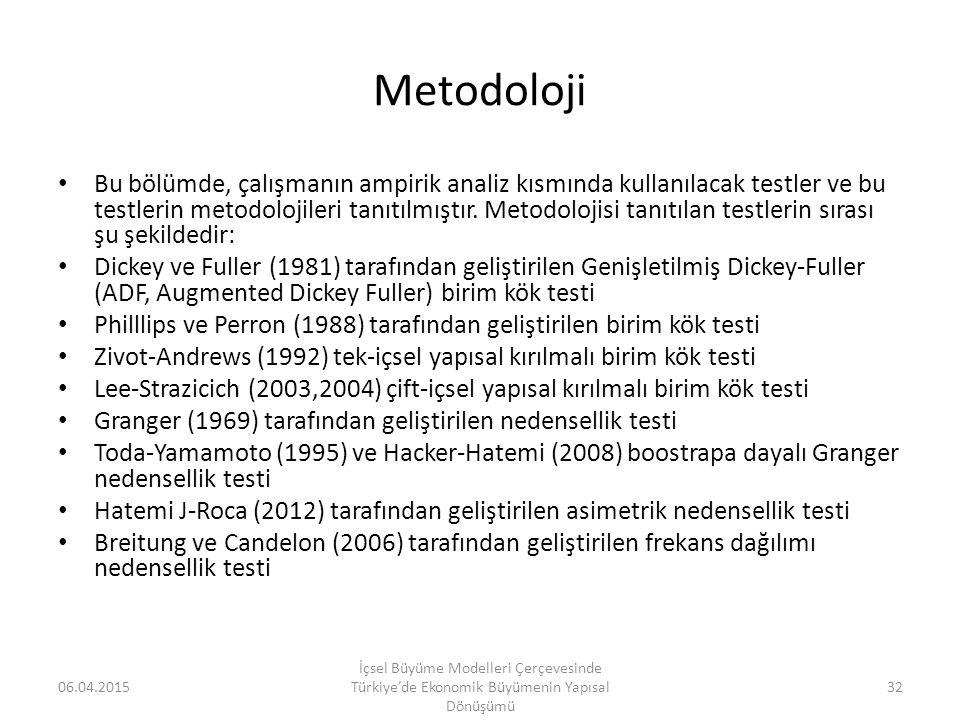 Metodoloji Bu bölümde, çalışmanın ampirik analiz kısmında kullanılacak testler ve bu testlerin metodolojileri tanıtılmıştır. Metodolojisi tanıtılan te
