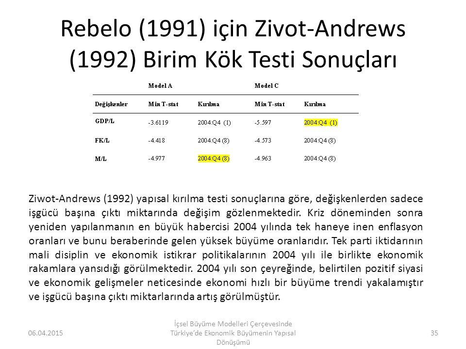 Rebelo (1991) için Zivot-Andrews (1992) Birim Kök Testi Sonuçları 06.04.2015 İçsel Büyüme Modelleri Çerçevesinde Türkiye'de Ekonomik Büyümenin Yapısal