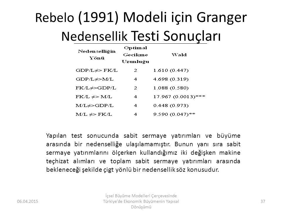 Rebelo (1991) Modeli için Granger Nedensellik Testi Sonuçları 06.04.2015 İçsel Büyüme Modelleri Çerçevesinde Türkiye'de Ekonomik Büyümenin Yapısal Dön