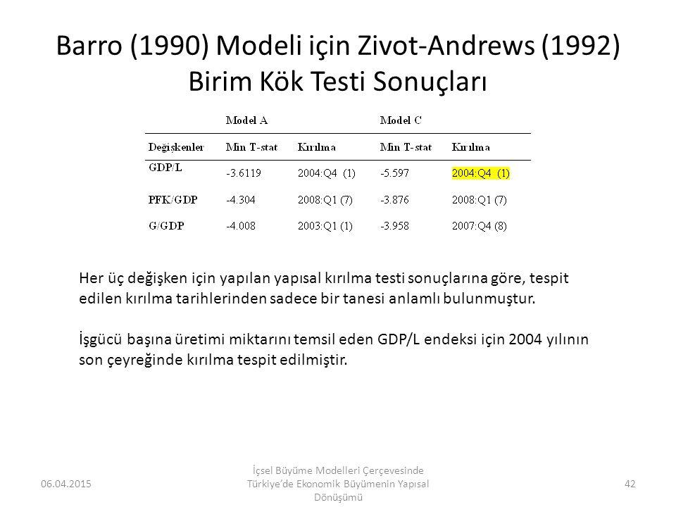 Barro (1990) Modeli için Zivot-Andrews (1992) Birim Kök Testi Sonuçları 06.04.2015 İçsel Büyüme Modelleri Çerçevesinde Türkiye'de Ekonomik Büyümenin Y