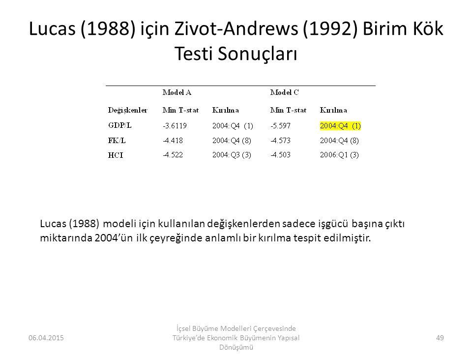 Lucas (1988) için Zivot-Andrews (1992) Birim Kök Testi Sonuçları 06.04.2015 İçsel Büyüme Modelleri Çerçevesinde Türkiye'de Ekonomik Büyümenin Yapısal