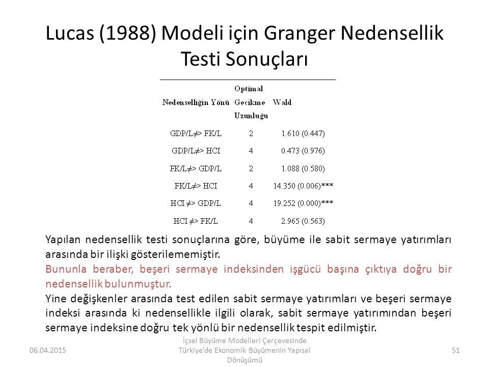 Lucas (1988) Modeli için Granger Nedensellik Testi Sonuçları 06.04.2015 İçsel Büyüme Modelleri Çerçevesinde Türkiye'de Ekonomik Büyümenin Yapısal Dönü
