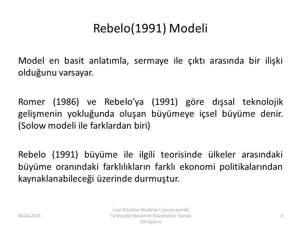 Rebelo (1991) Modeli için Granger Nedensellik Testi Sonuçları 06.04.2015 İçsel Büyüme Modelleri Çerçevesinde Türkiye'de Ekonomik Büyümenin Yapısal Dönüşümü 37 Yapılan test sonucunda sabit sermaye yatırımları ve büyüme arasında bir nedenselliğe ulaşılamamıştır.