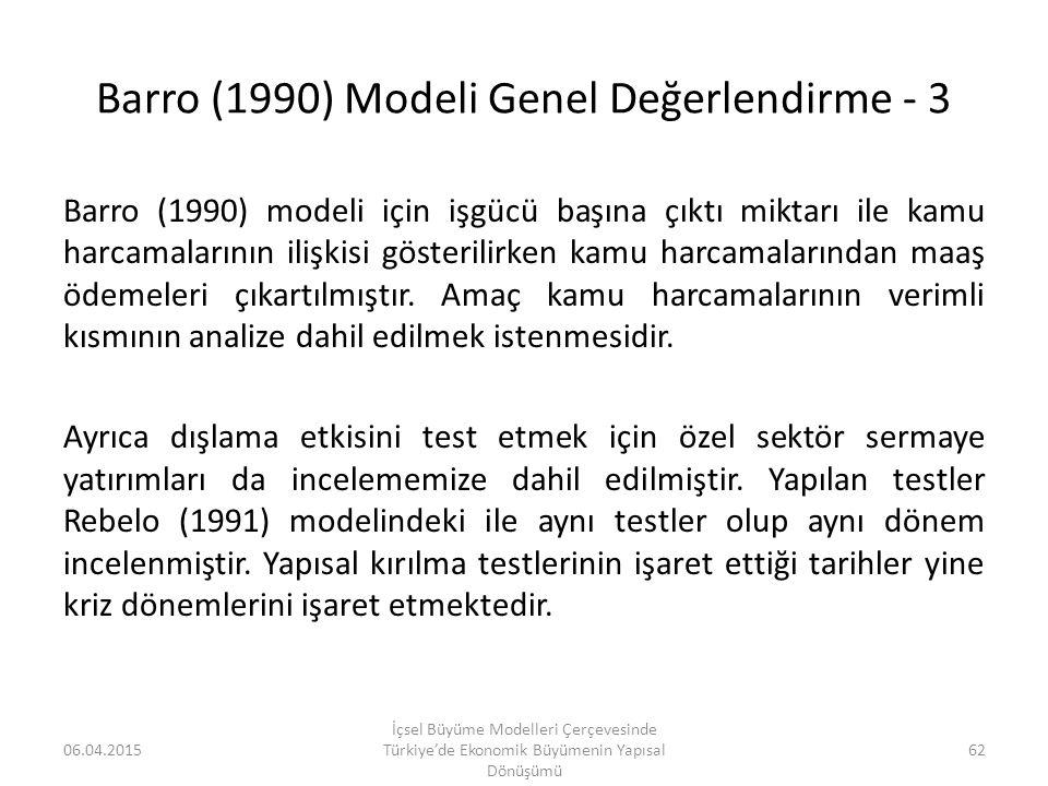 Barro (1990) Modeli Genel Değerlendirme - 3 Barro (1990) modeli için işgücü başına çıktı miktarı ile kamu harcamalarının ilişkisi gösterilirken kamu h