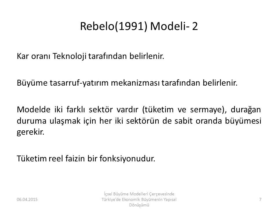 Rebelo(1991) Modeli- 2 Kar oranı Teknoloji tarafından belirlenir. Büyüme tasarruf-yatırım mekanizması tarafından belirlenir. Modelde iki farklı sektör