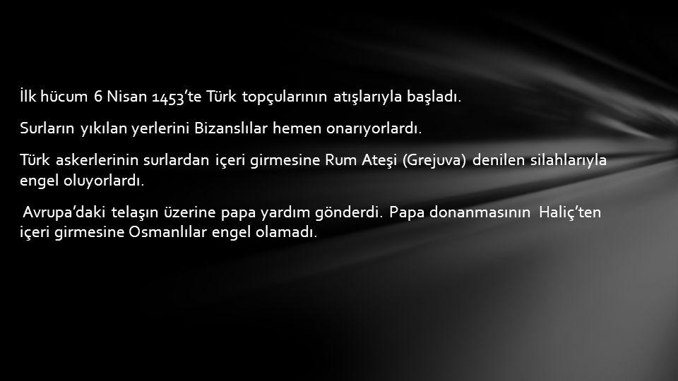  Fatih, gerekli tüm hazırlıkları tamamladıktan sonra büyük bir ordu ile Edirne'den İstanbul önlerine geldi. Şehri karadan ve denizden kuşattı.