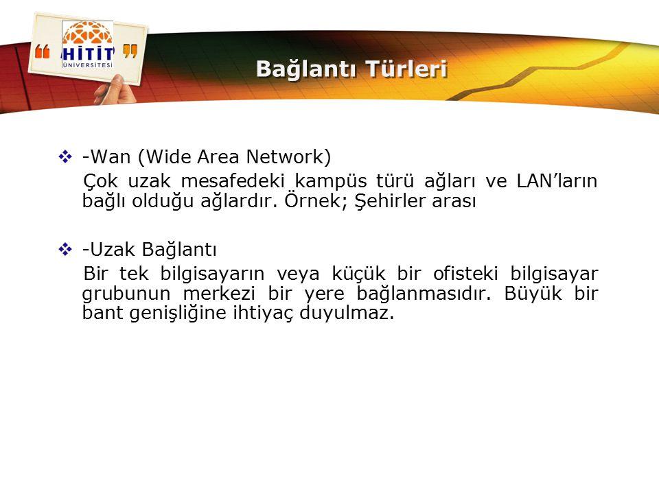 LOGO Bağlantı Türleri  -Wan (Wide Area Network) Çok uzak mesafedeki kampüs türü ağları ve LAN'ların bağlı olduğu ağlardır. Örnek; Şehirler arası  -U