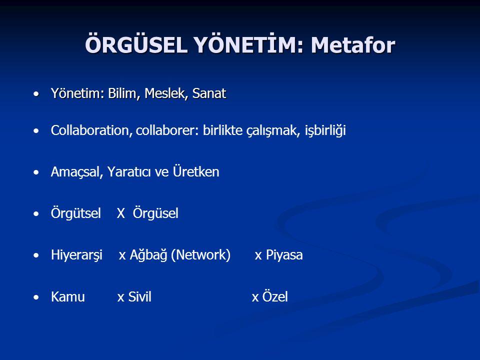 ÖRGÜSEL YÖNETİM: Metafor Yönetim: Bilim, Meslek, SanatYönetim: Bilim, Meslek, Sanat Collaboration, collaborer: birlikte çalışmak, işbirliği Amaçsal, Y