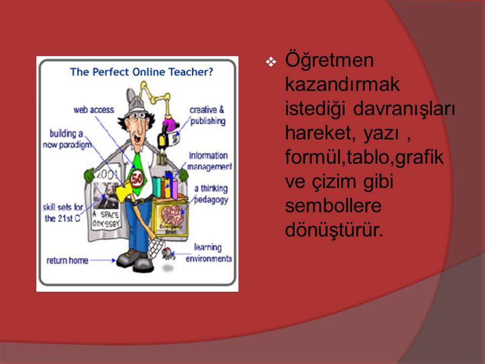  Öğretmen kazandırmak istediği davranışları hareket, yazı, formül,tablo,grafik ve çizim gibi sembollere dönüştürür.