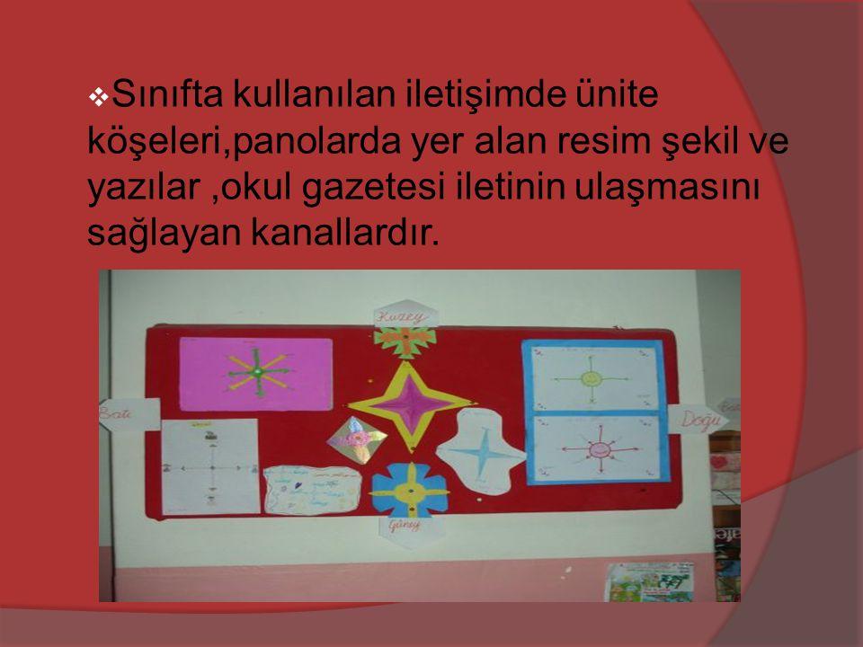  Sınıfta kullanılan iletişimde ünite köşeleri,panolarda yer alan resim şekil ve yazılar,okul gazetesi iletinin ulaşmasını sağlayan kanallardır.