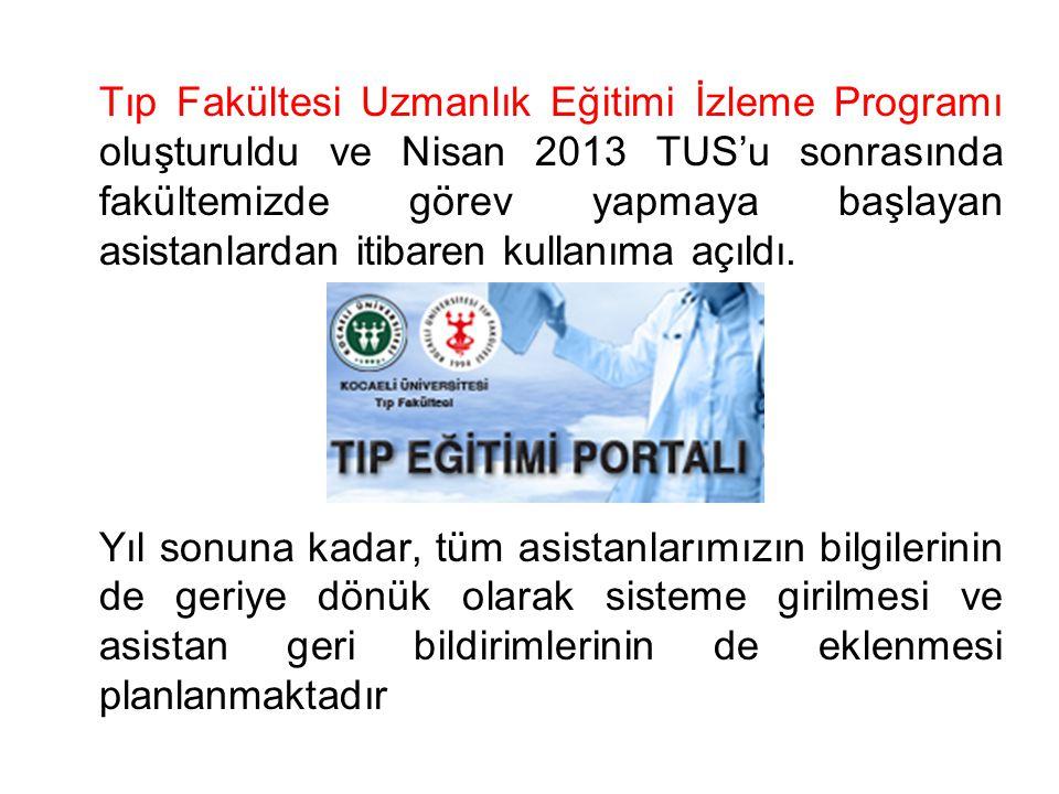 Tıp Fakültesi Uzmanlık Eğitimi İzleme Programı oluşturuldu ve Nisan 2013 TUS'u sonrasında fakültemizde görev yapmaya başlayan asistanlardan itibaren k