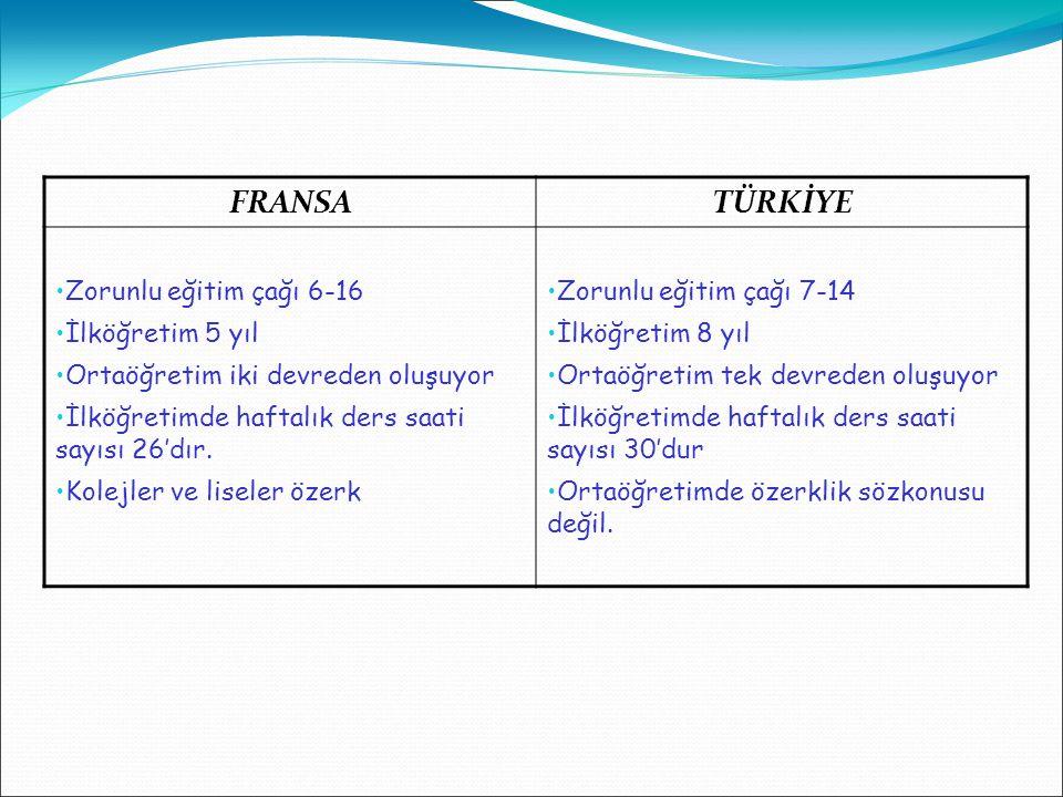 FRANSATÜRKİYE Zorunlu eğitim çağı 6-16 İlköğretim 5 yıl Ortaöğretim iki devreden oluşuyor İlköğretimde haftalık ders saati sayısı 26'dır. Kolejler ve