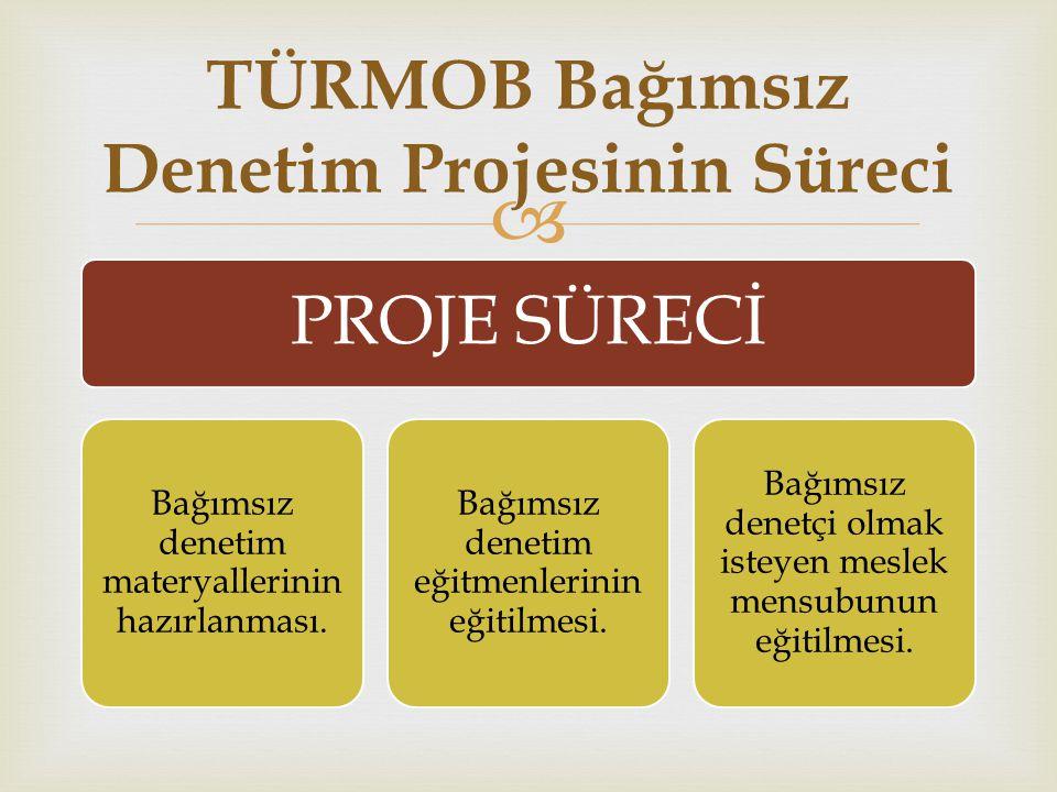  Prof.Dr. Nejat Bozkurt Proje Koordinatörü Prof.