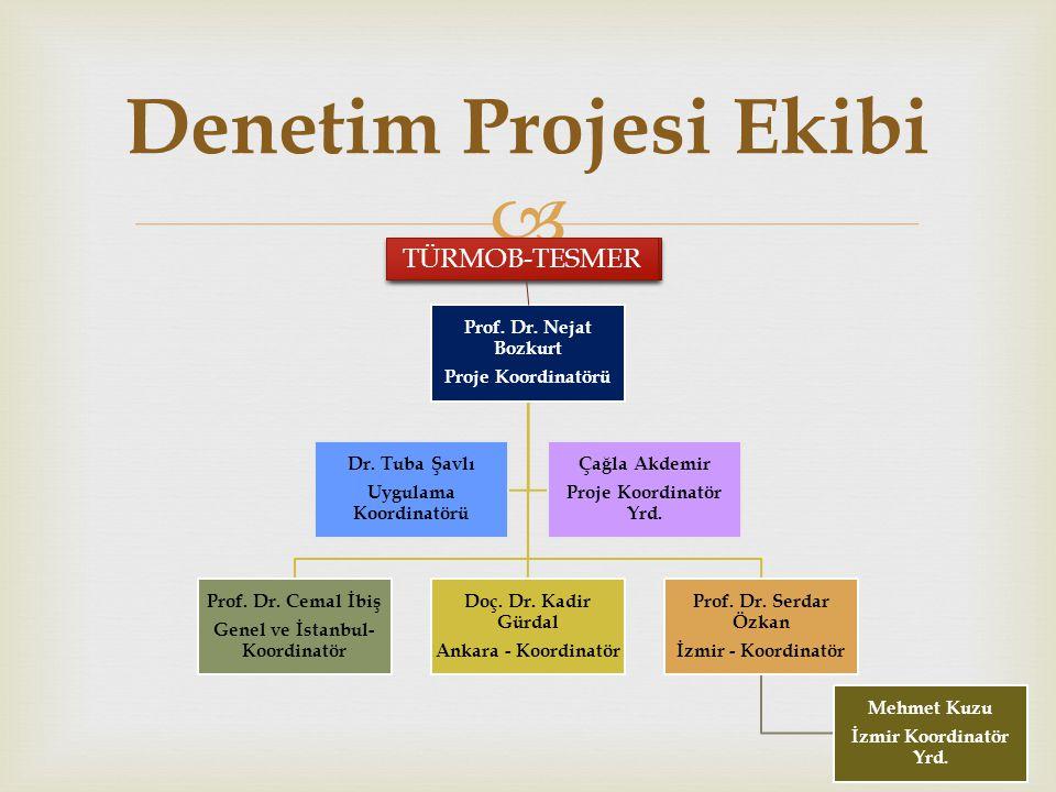  Prof. Dr. Nejat Bozkurt Proje Koordinatörü Prof. Dr. Cemal İbiş Genel ve İstanbul- Koordinatör Doç. Dr. Kadir Gürdal Ankara - Koordinatör Prof. Dr.