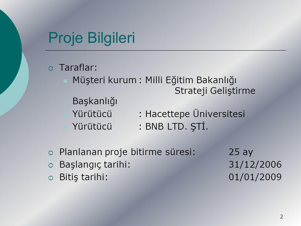 2  Taraflar: Müşteri kurum: Milli Eğitim Bakanlığı Strateji Geliştirme Başkanlığı Yürütücü: Hacettepe Üniversitesi Yürütücü: BNB LTD.