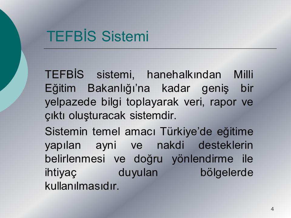4 TEFBİS Sistemi TEFBİS sistemi, hanehalkından Milli Eğitim Bakanlığı'na kadar geniş bir yelpazede bilgi toplayarak veri, rapor ve çıktı oluşturacak sistemdir.