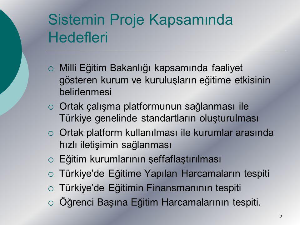 5 Sistemin Proje Kapsamında Hedefleri  Milli Eğitim Bakanlığı kapsamında faaliyet gösteren kurum ve kuruluşların eğitime etkisinin belirlenmesi  Ortak çalışma platformunun sağlanması ile Türkiye genelinde standartların oluşturulması  Ortak platform kullanılması ile kurumlar arasında hızlı iletişimin sağlanması  Eğitim kurumlarının şeffaflaştırılması  Türkiye'de Eğitime Yapılan Harcamaların tespiti  Türkiye'de Eğitimin Finansmanının tespiti  Öğrenci Başına Eğitim Harcamalarının tespiti.
