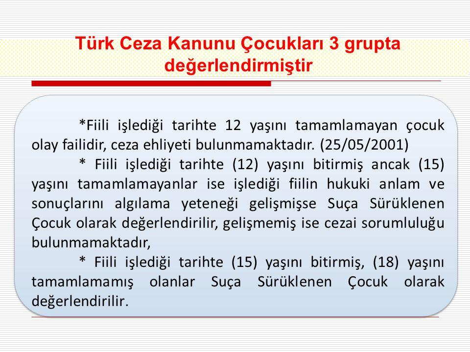 Türk Ceza Kanunu Çocukları 3 grupta değerlendirmiştir *Fiili işlediği tarihte 12 yaşını tamamlamayan çocuk olay failidir, ceza ehliyeti bulunmamaktadı