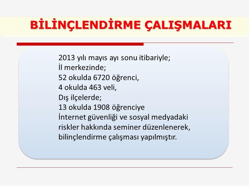 2013 yılı mayıs ayı sonu itibariyle; İl merkezinde; 52 okulda 6720 öğrenci, 4 okulda 463 veli, Dış ilçelerde; 13 okulda 1908 öğrenciye İnternet güvenl