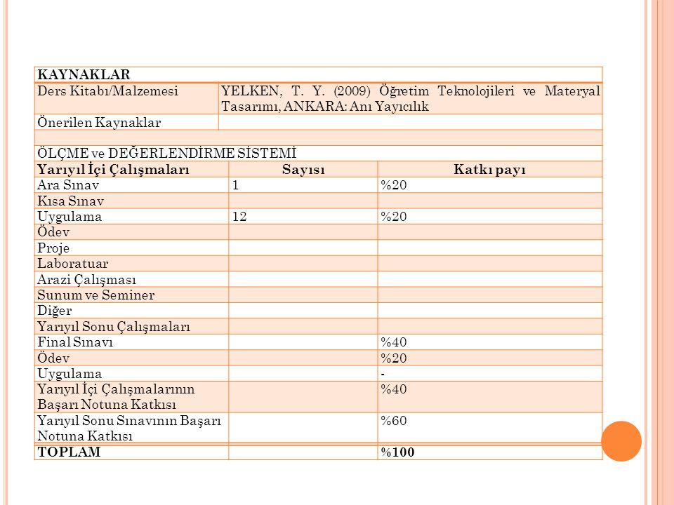 KAYNAKLAR Ders Kitabı/MalzemesiYELKEN, T. Y. (2009) Öğretim Teknolojileri ve Materyal Tasarımı, ANKARA: Anı Yayıcılık Önerilen Kaynaklar ÖLÇME ve DEĞE