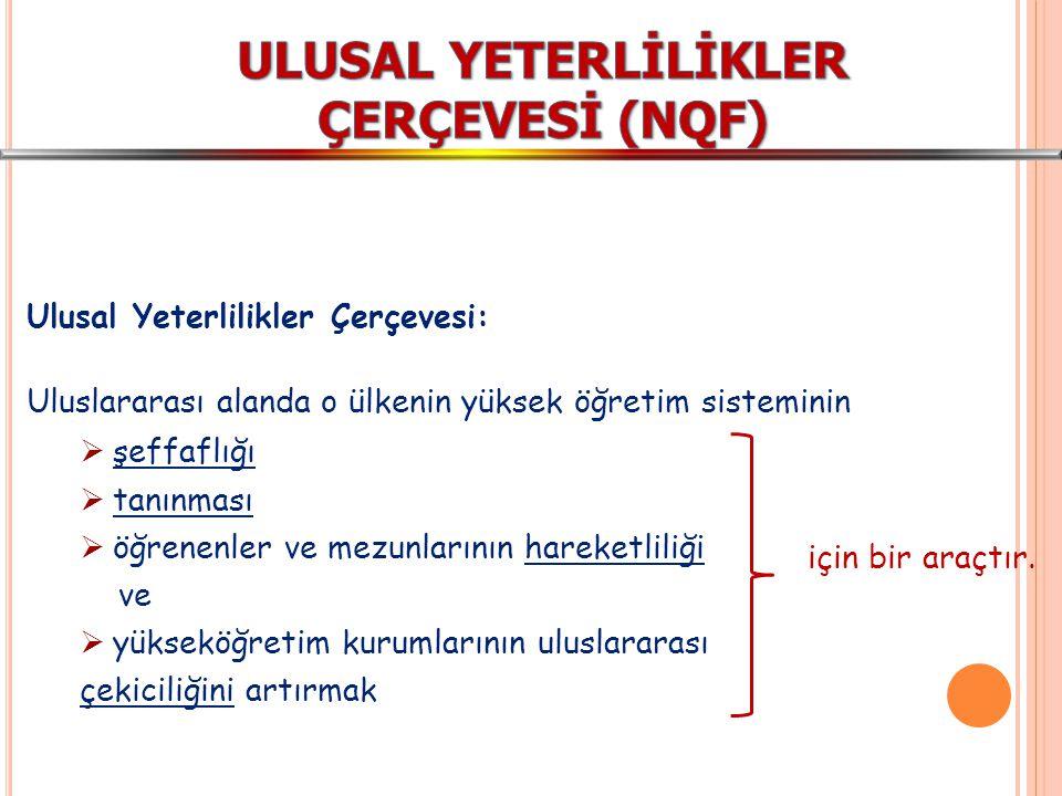 İlk olarak: Ulusal Yeterlilikler Çerçevesi olarak, 21/05/2009'da YÖK tarafından onaylandı, Gereği yapılmak üzere 30/06/2009'da üniversitelere gönderildi.