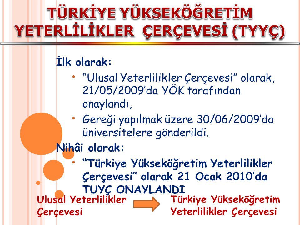 PROGRAM YETERLİLİKLERİ/ÇIKTILARI NASIL BELİRLENİR.