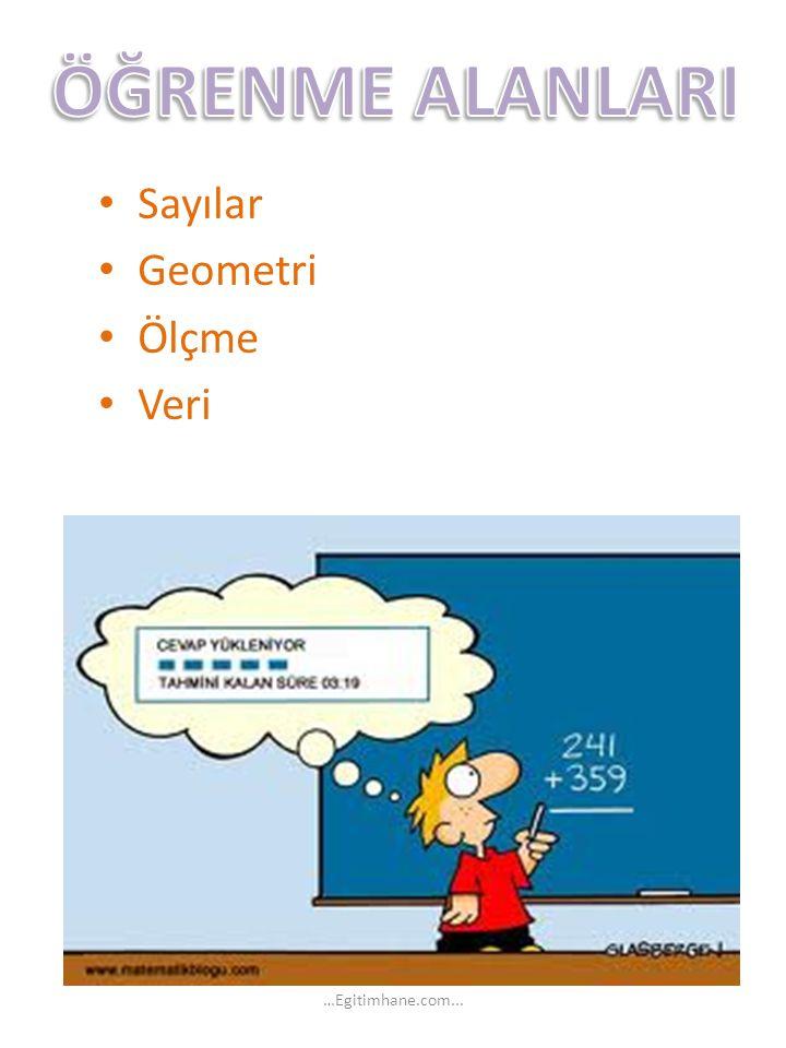 Sayılar Geometri Ölçme Veri …Egitimhane.com...