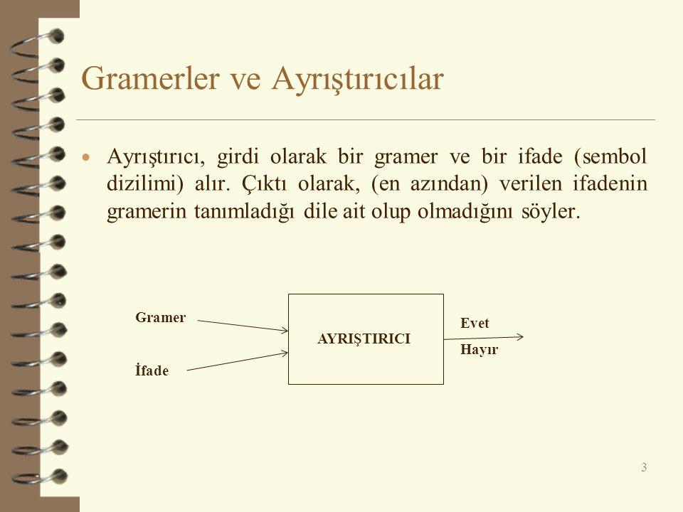 Gramerler ve Ayrıştırıcılar  Ayrıştırıcı, girdi olarak bir gramer ve bir ifade (sembol dizilimi) alır. Çıktı olarak, (en azından) verilen ifadenin gr