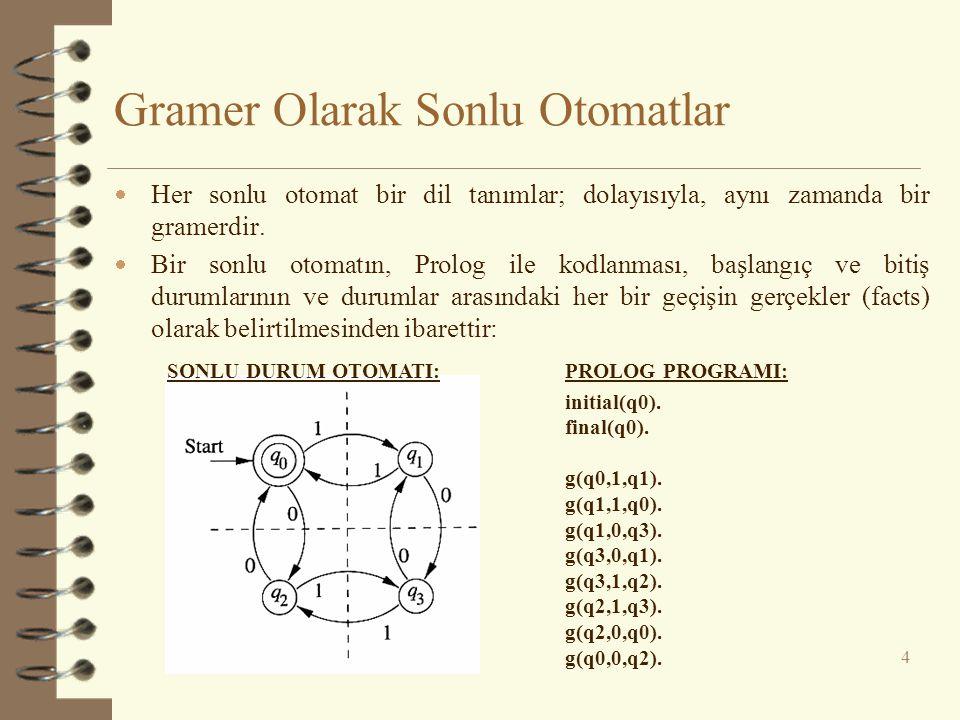 Gramer Olarak Sonlu Otomatlar  Her sonlu otomat bir dil tanımlar; dolayısıyla, aynı zamanda bir gramerdir.  Bir sonlu otomatın, Prolog ile kodlanmas