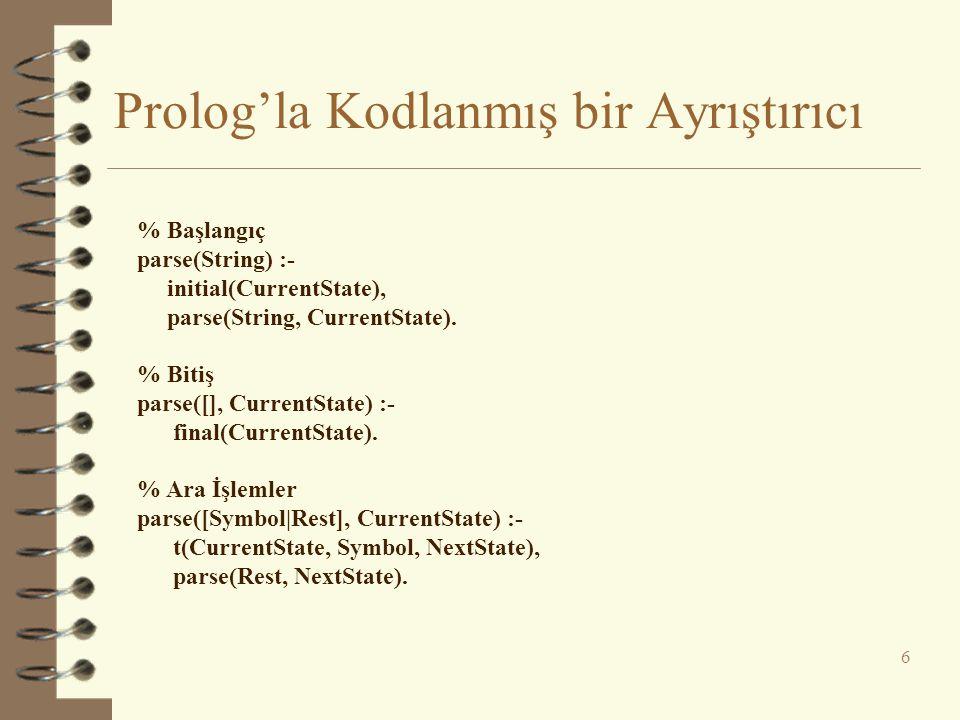 Prolog'la Kodlanmış bir Ayrıştırıcı 6 % Başlangıç parse(String) :- initial(CurrentState), parse(String, CurrentState). % Bitiş parse([], CurrentState)