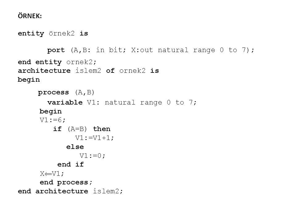 ÖRNEK: entity örnek2 is port (A,B: in bit; X:out natural range 0 to 7); end entity ornek2; architecture islem2 of ornek2 is begin process (A,B) variab