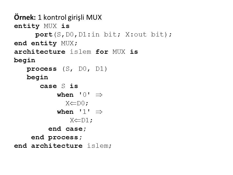 Örnek: 1 kontrol girişli MUX entity MUX is port(S,D0,D1:in bit; X:out bit); end entity MUX; architecture islem for MUX is begin process (S, D0, D1) be