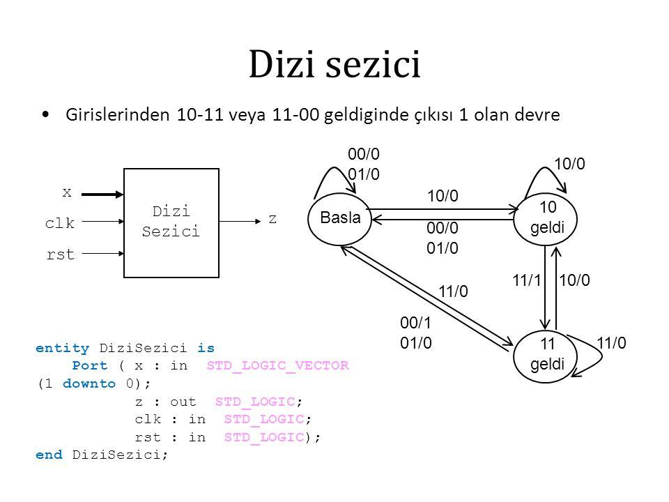 Dizi sezici Girislerinden 10-11 veya 11-00 geldiginde çıkısı 1 olan devre Basla 10 geldi 11 geldi 10/0 11/1 11/0 00/0 01/0 10/0 11/0 00/1 01/0 10/0 00/0 01/0 Dizi Sezici x clk rst z entity DiziSezici is Port ( x : in STD_LOGIC_VECTOR (1 downto 0); z : out STD_LOGIC; clk : in STD_LOGIC; rst : in STD_LOGIC); end DiziSezici;